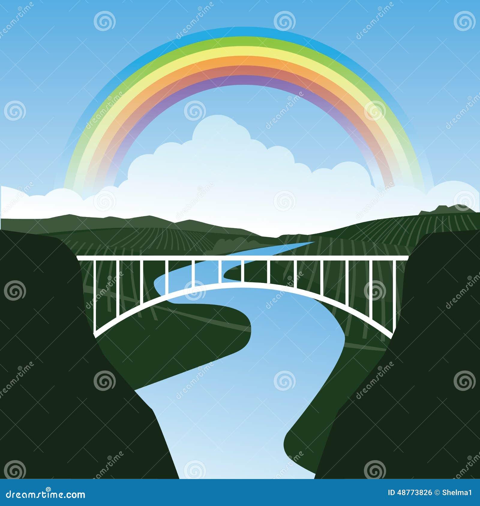 Tęcza nad strumieniem i mostem