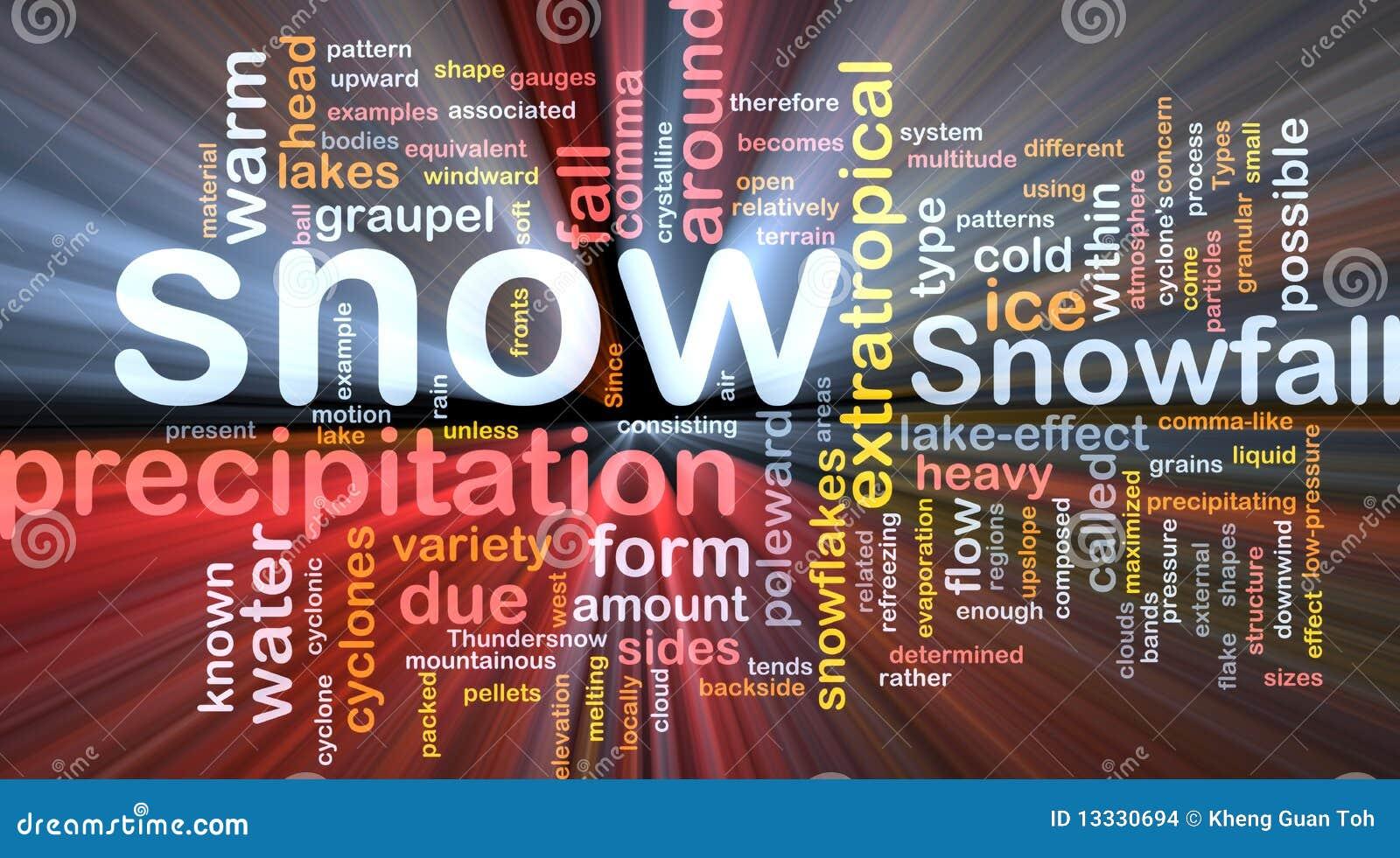 Tła pojęcia rozjarzony precypitaci śnieg