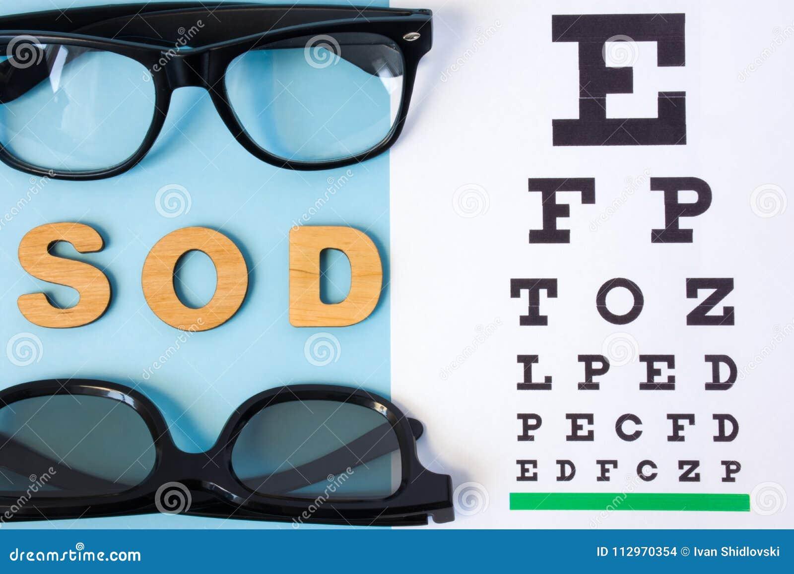 Tabela oftálmico para testar a acuidade visual, par de monóculos e de inscrição da GRAMA no oculus dexter latino e no equipamento