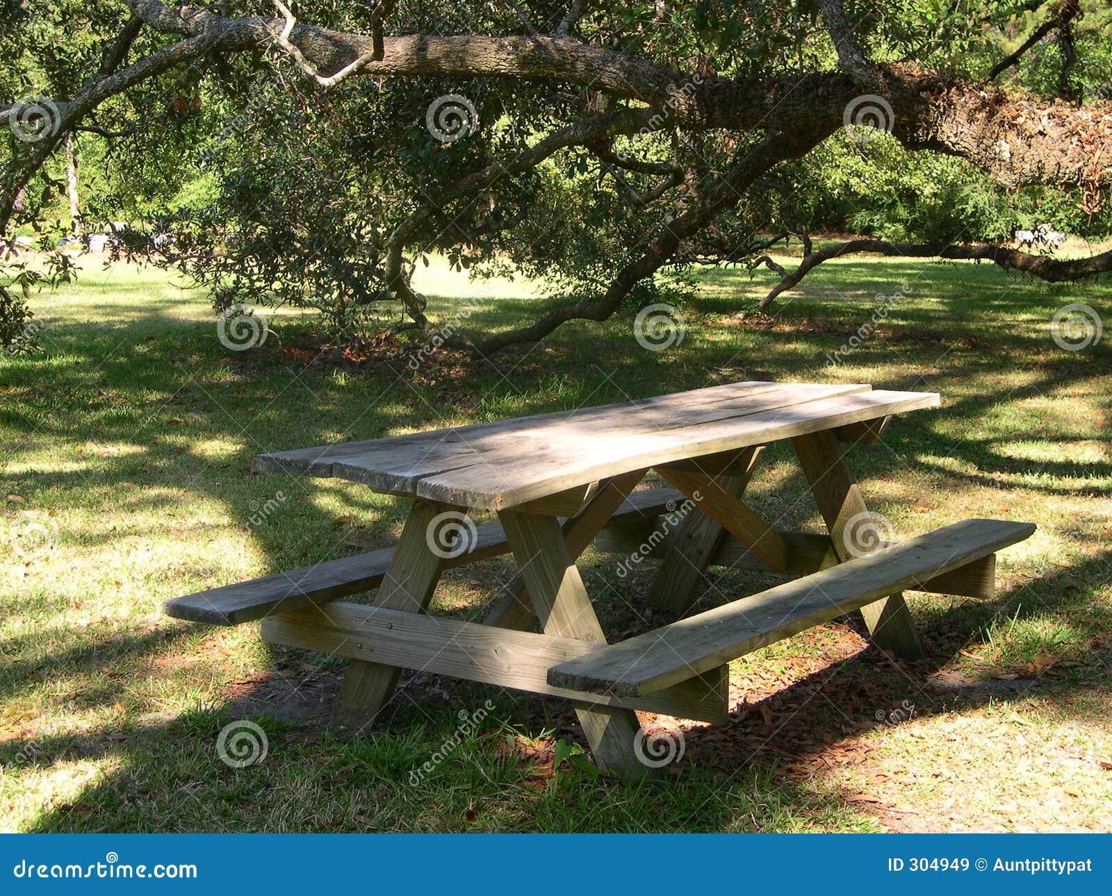 Tabela piknikowego ogródek