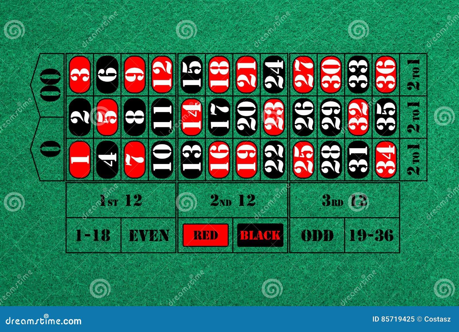 Tabell för roulett för kasino verklig skjuten period