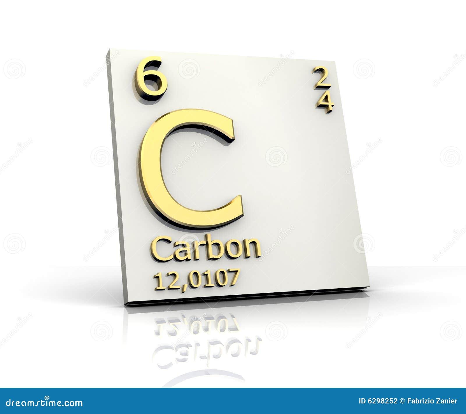 Tabella del modulo del carbonio degli elementi periodica