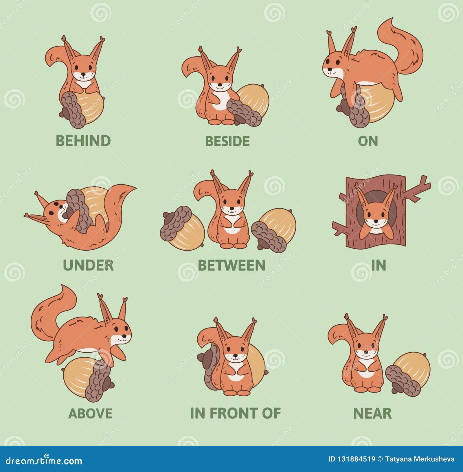 Tabella delle preposizioni del posto con il carattere animale divertente Materiale visivo educativo per i bambini Comico Colourfu