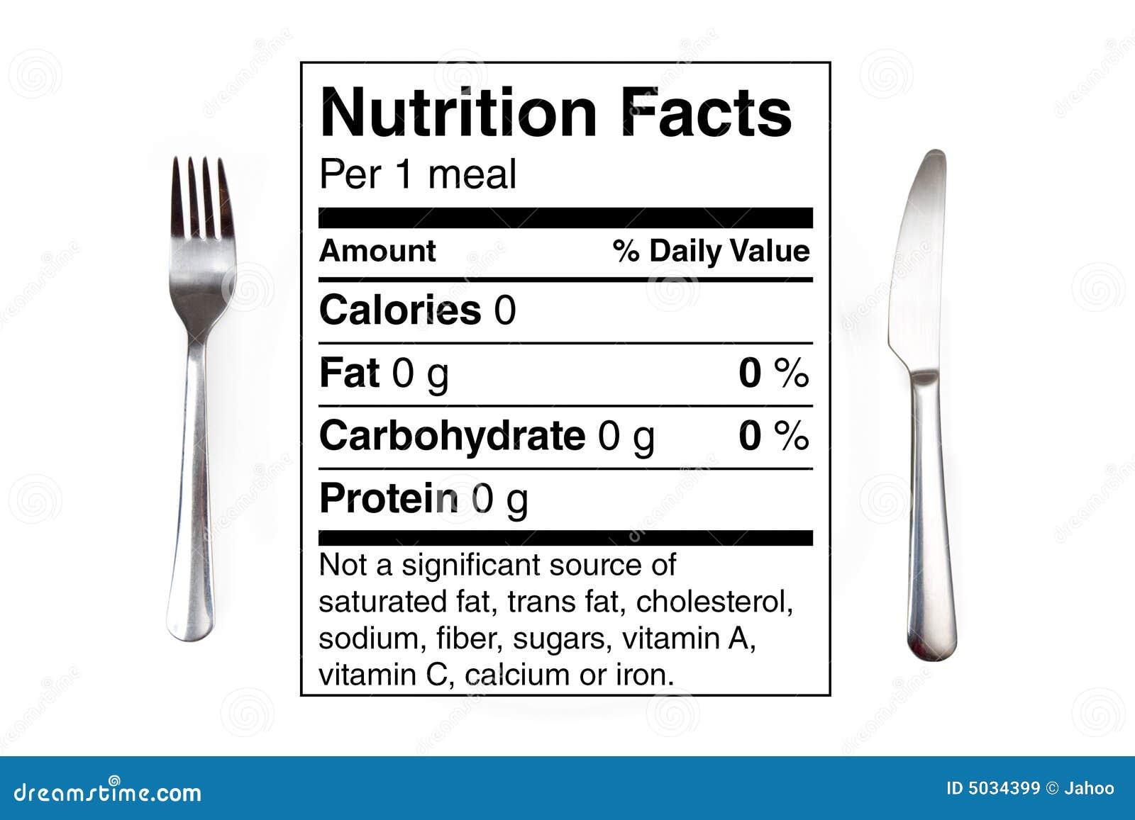 Tabella di nutrizione un pasto da 0 calorie immagine stock for Calorie da assumere a pranzo