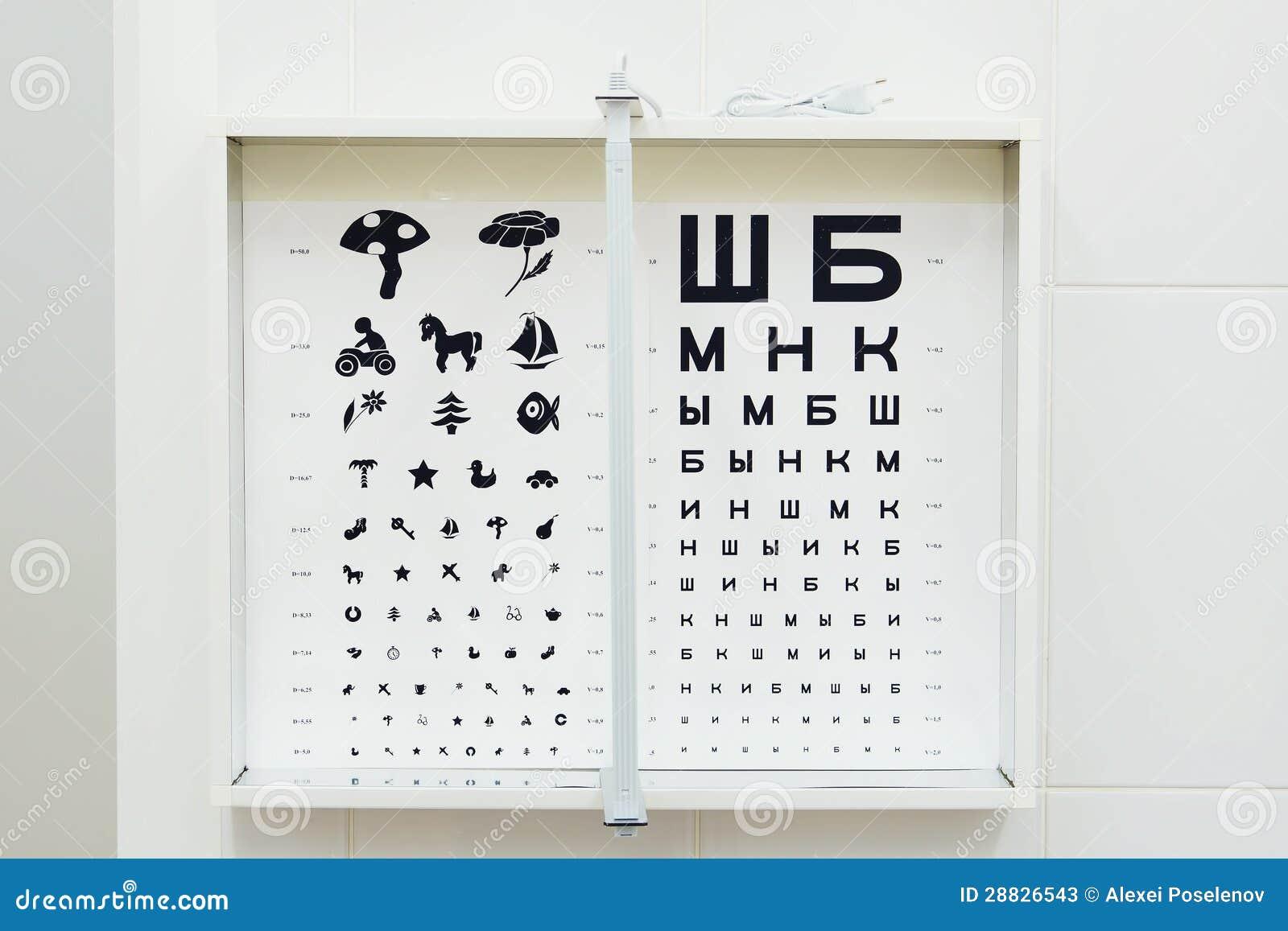 Écrivez la lettre russe test russe