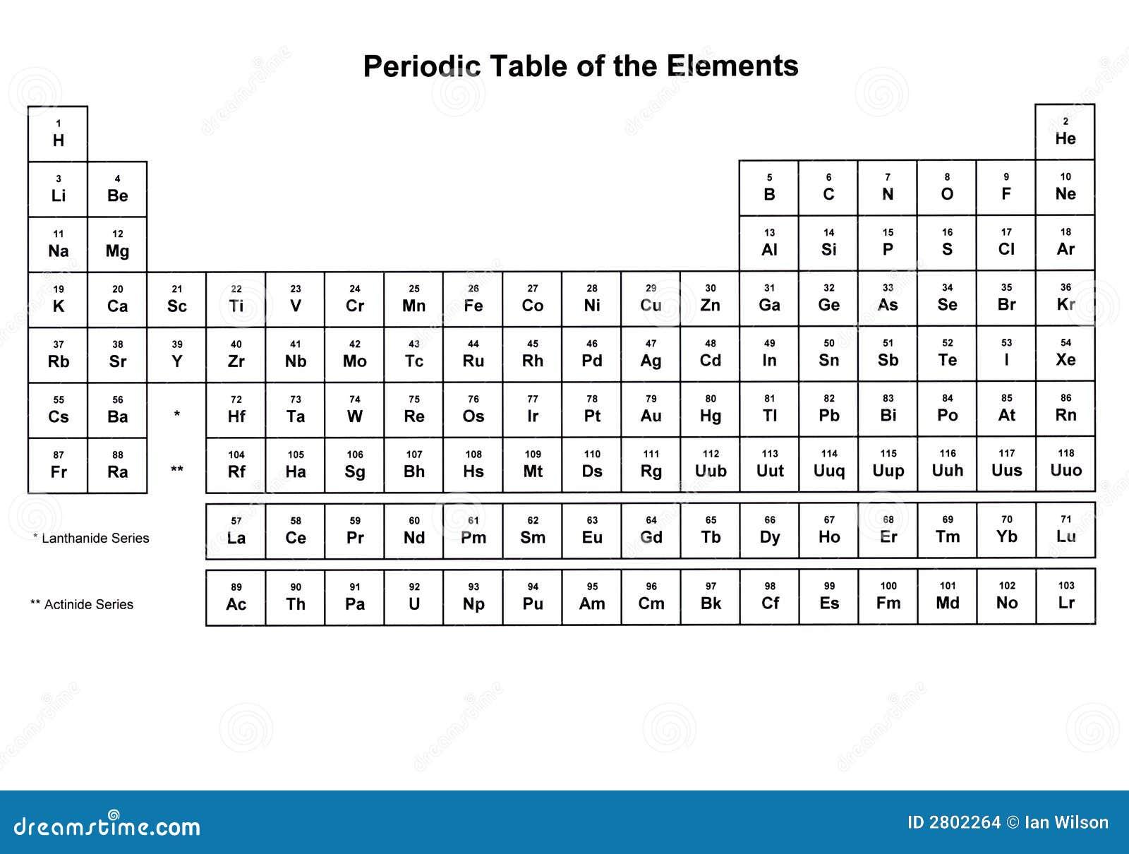 Tabella periodica degli elementi illustrazione di stock illustrazione di insegnamento gruppo - Tavola periodica bianco e nero ...