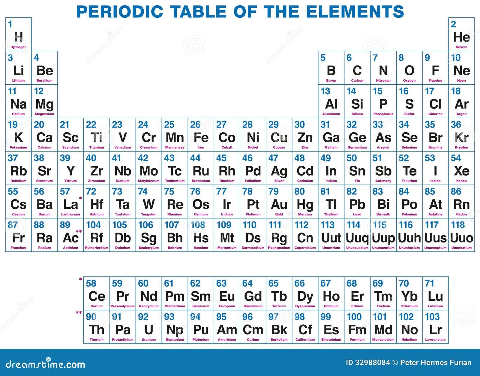 Tabella periodica degli elementi illustrazione vettoriale illustrazione di atomico atomo - Tavola periodica bianco e nero ...