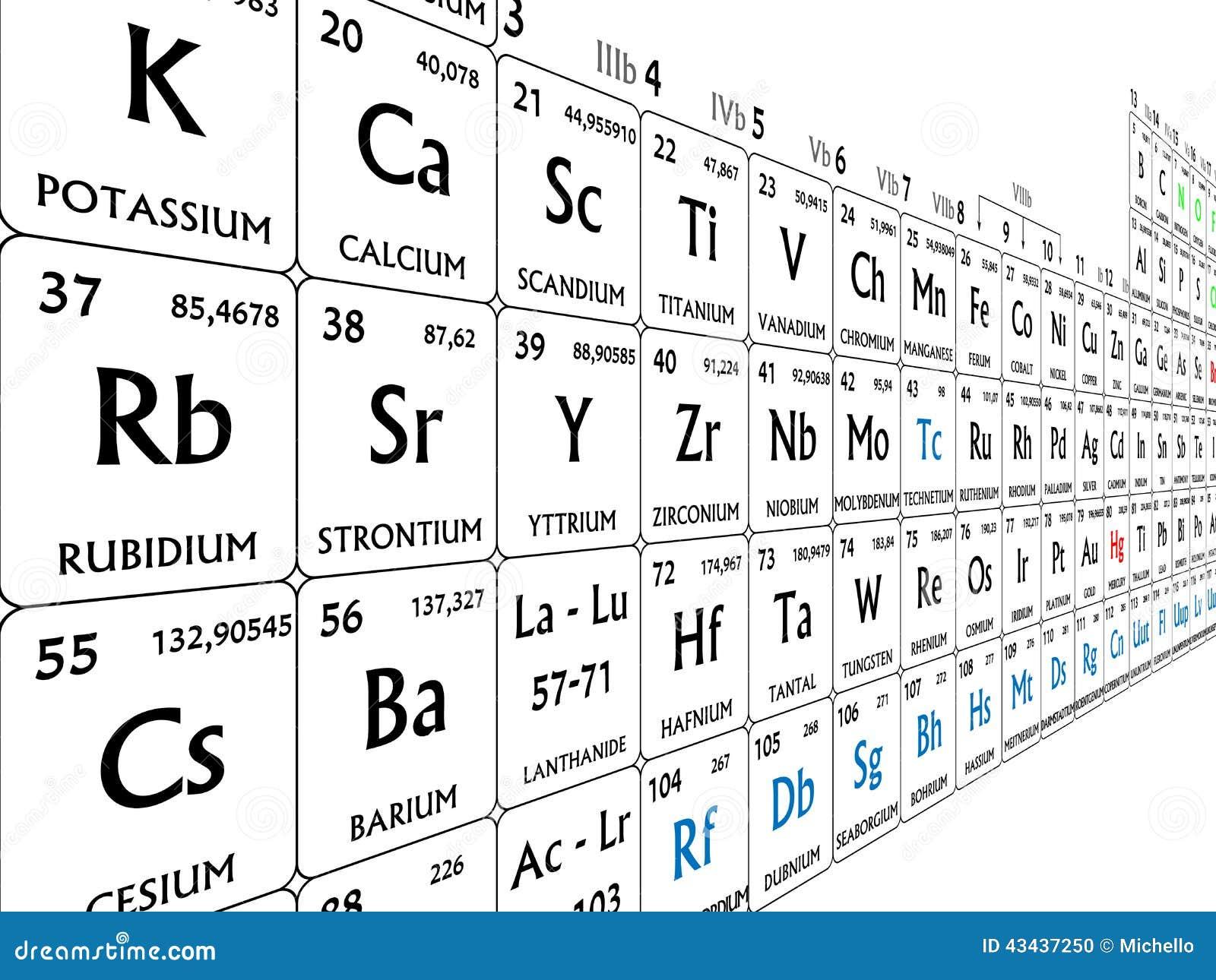 Tabella periodica degli elementi illustrazione vettoriale immagine 43437250 - Tavola periodica bianco e nero ...