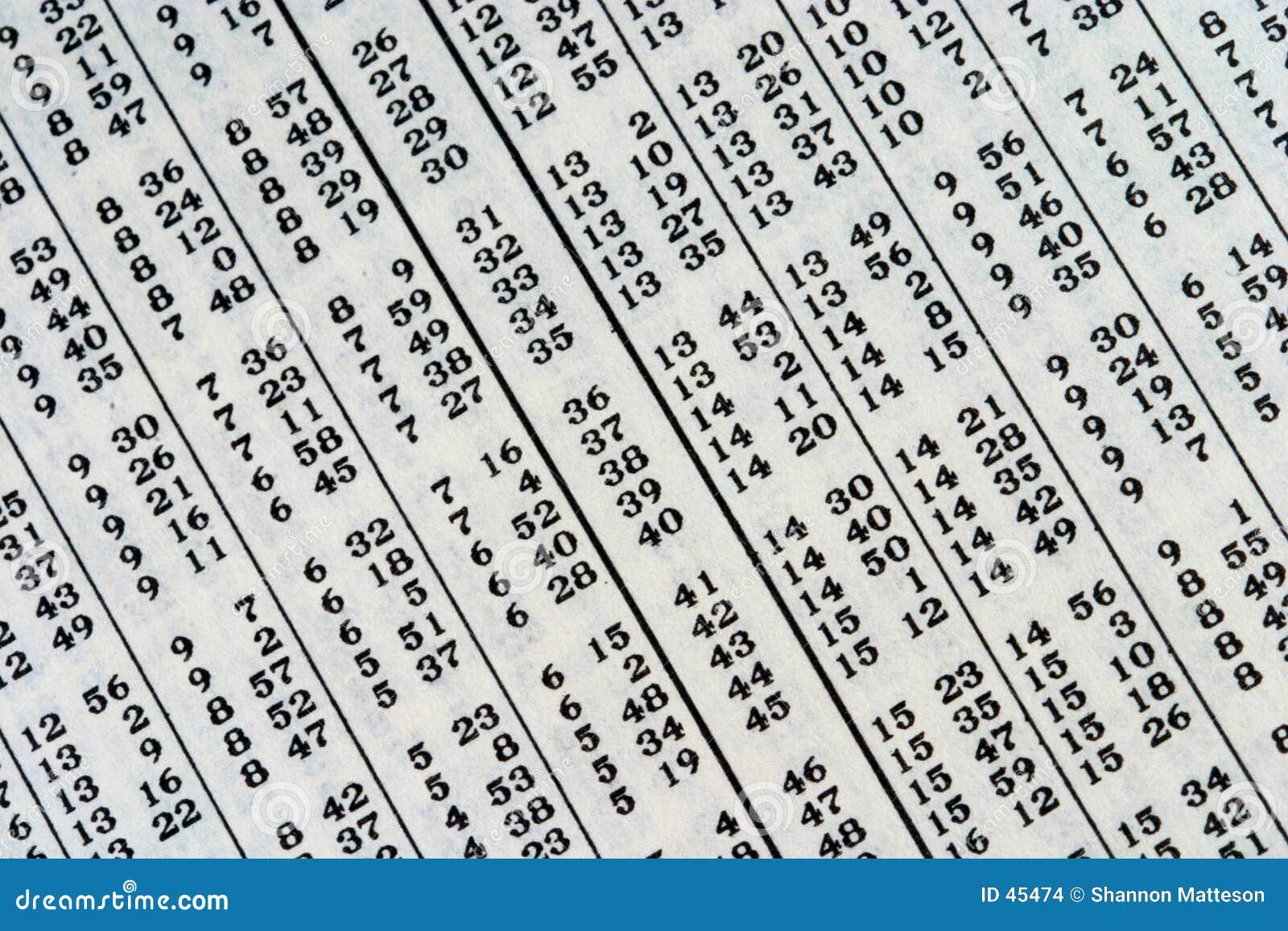 Tabelle der Abbildungen von einem Ephemeride