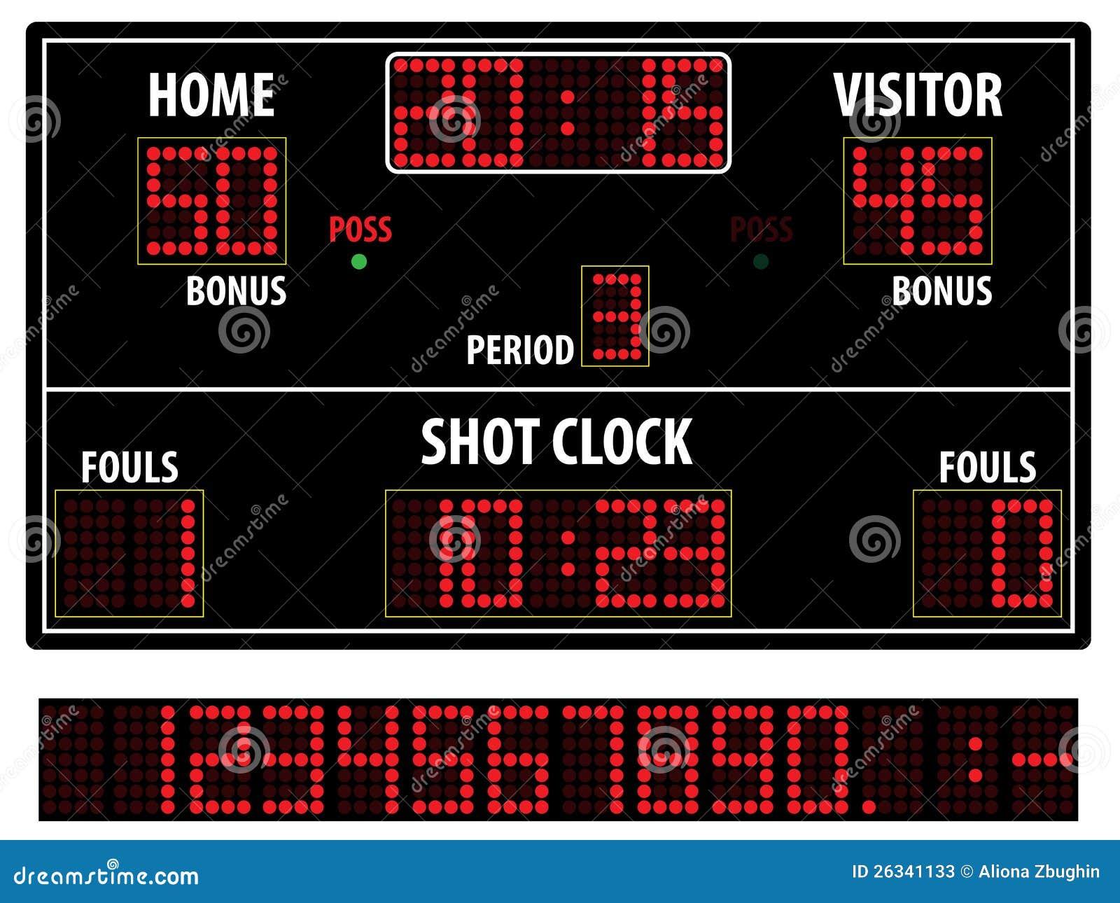 Tabellone segnapunti di pallacanestro