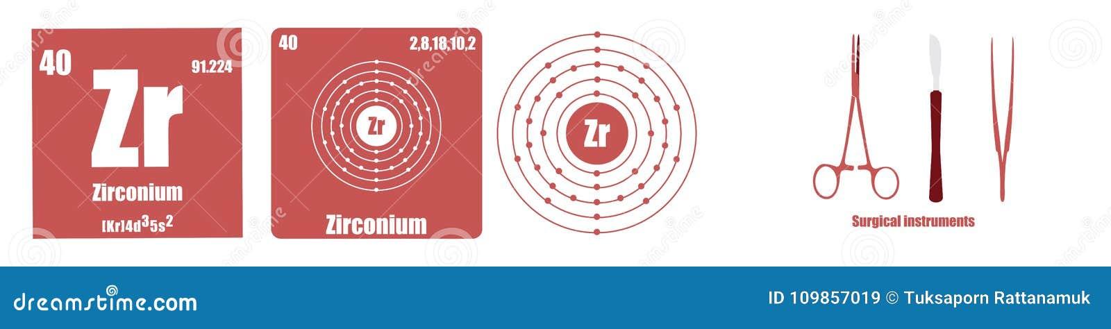 Tabla peridica de circonio de los metales de transicin del download tabla peridica de circonio de los metales de transicin del elemento ilustracin del vector urtaz Choice Image