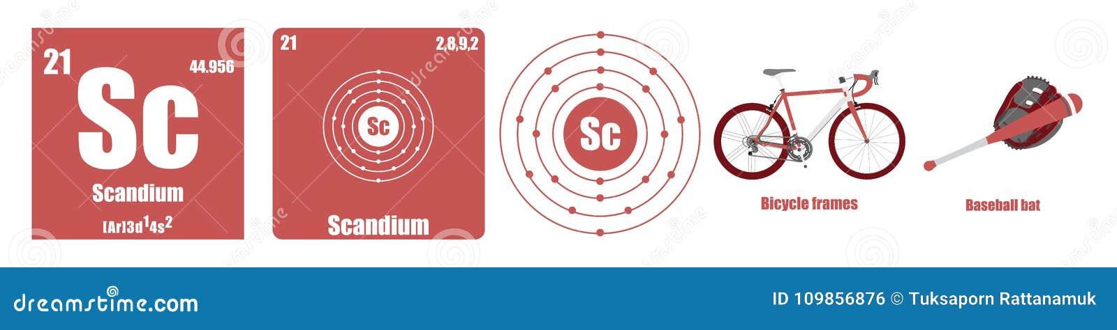Tabla peridica de escandio de los metales de transicin del download tabla peridica de escandio de los metales de transicin del elemento ilustracin del vector urtaz Choice Image
