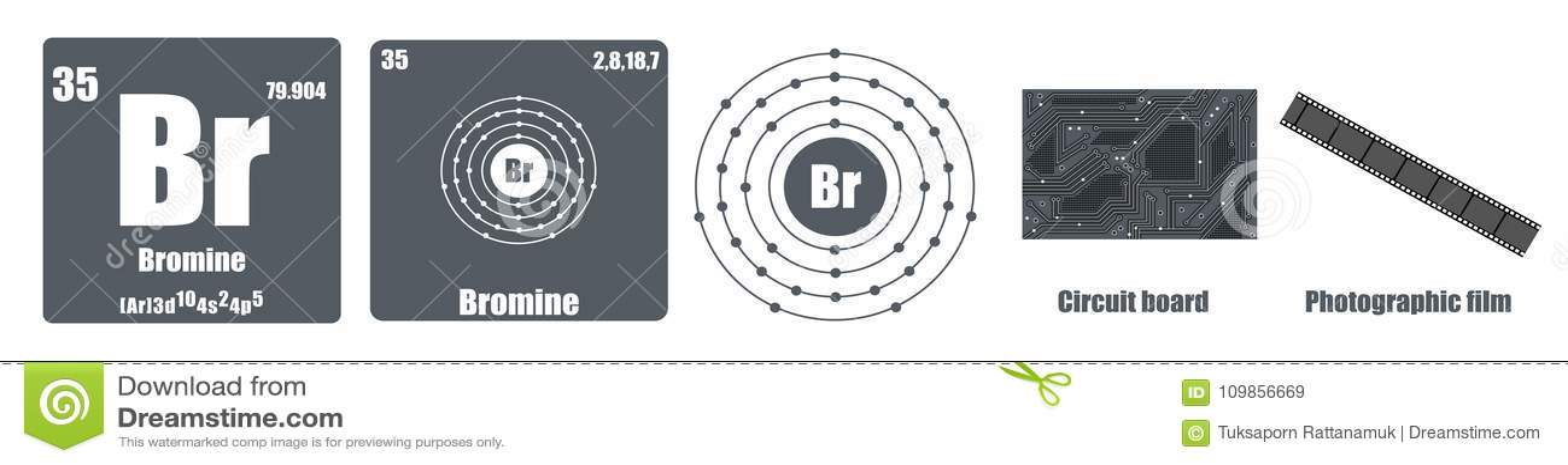 Tabla peridica de grupo del elemento vii el bromo de los halgeno download tabla peridica de grupo del elemento vii el bromo de los halgeno stock de ilustracin urtaz Images