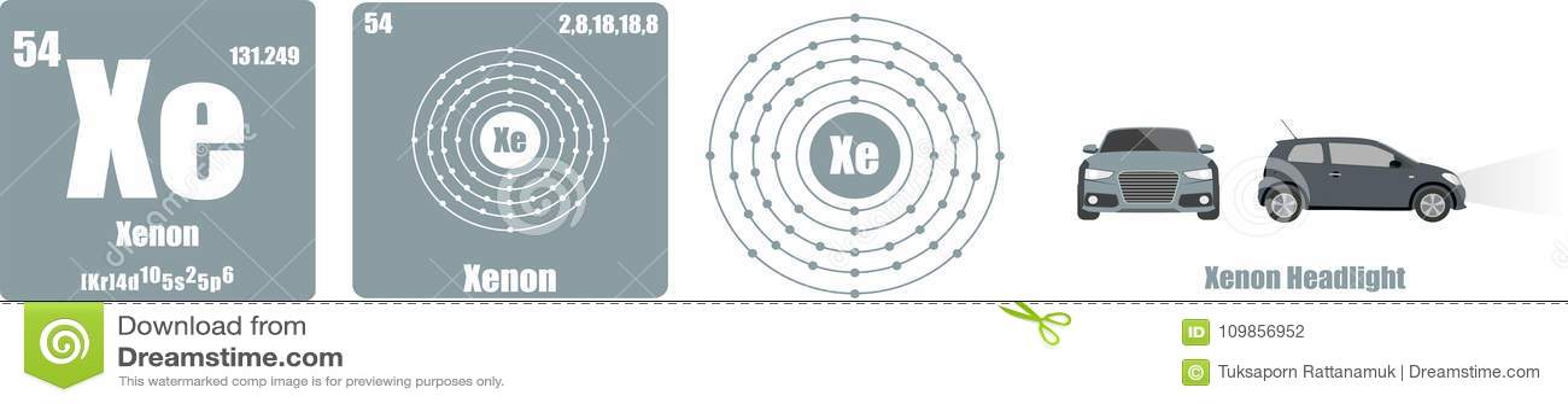 Tabla peridica de grupo del elemento viii el xenn de los gases tabla peridica de grupo del elemento viii el xenn de los gases nobles urtaz Gallery