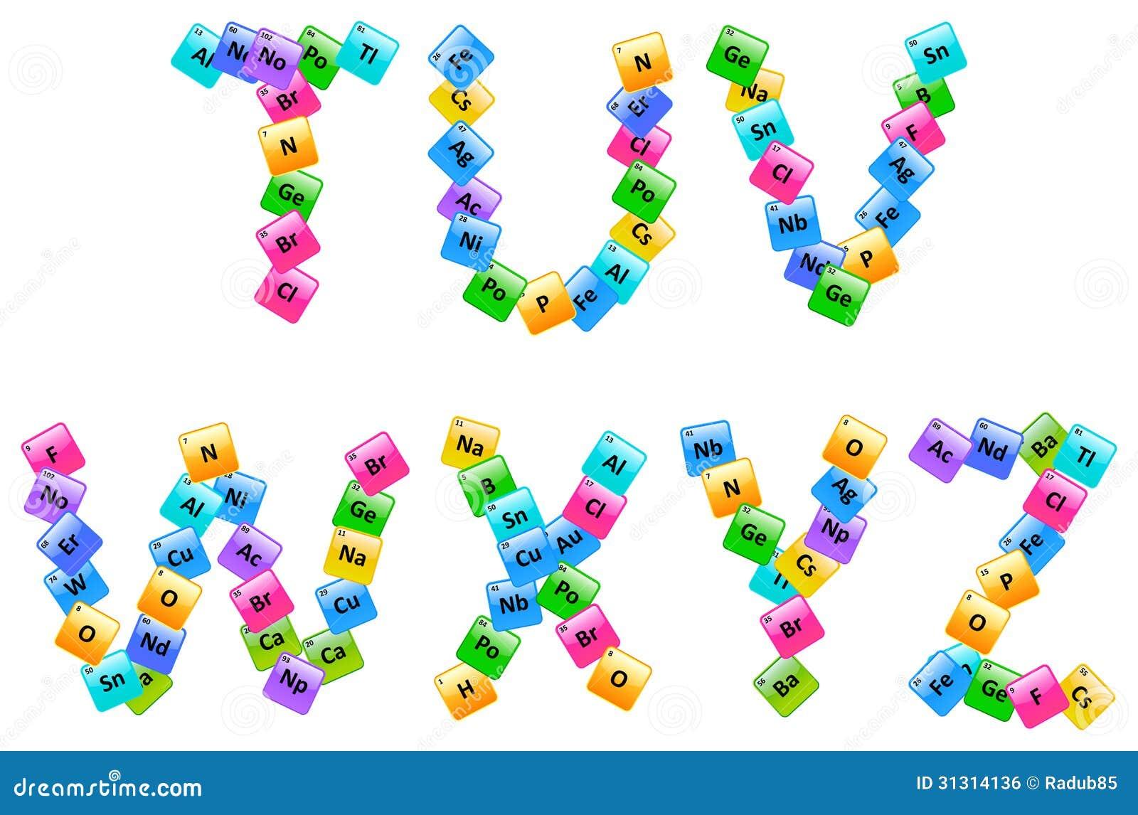 Tabla peridica de letras del alfabeto de los elementos tabla peridica de letras del alfabeto de los elementos urtaz Image collections