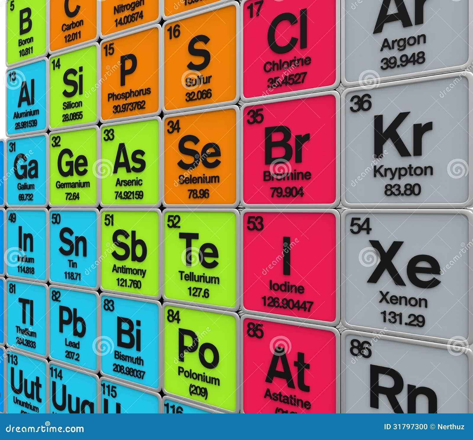 Tabla peridica de los elementos stock de ilustracin ilustracin tabla peridica de los elementos urtaz Gallery
