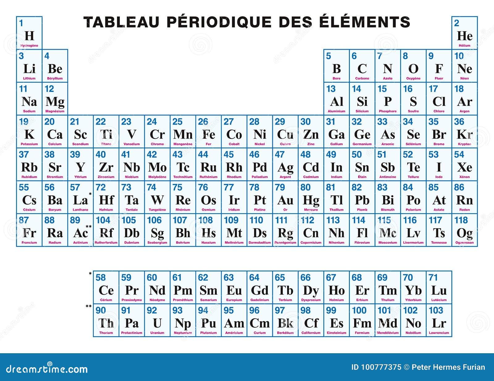 Tabla peridica de los elementos franceses ilustracin del vector download comp urtaz Images