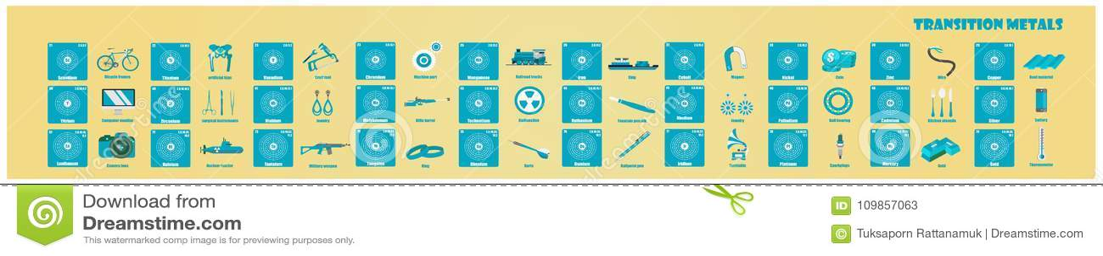 Tabla peridica de metales de transicin del elemento ilustracin download comp urtaz Images