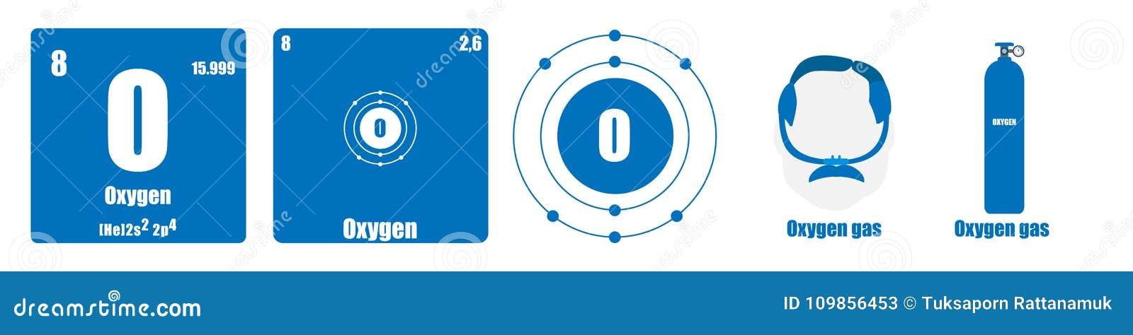 Tabla peridica de oxgeno del grupo vi del elemento ilustracin del download tabla peridica de oxgeno del grupo vi del elemento ilustracin del vector ilustracin de urtaz Choice Image