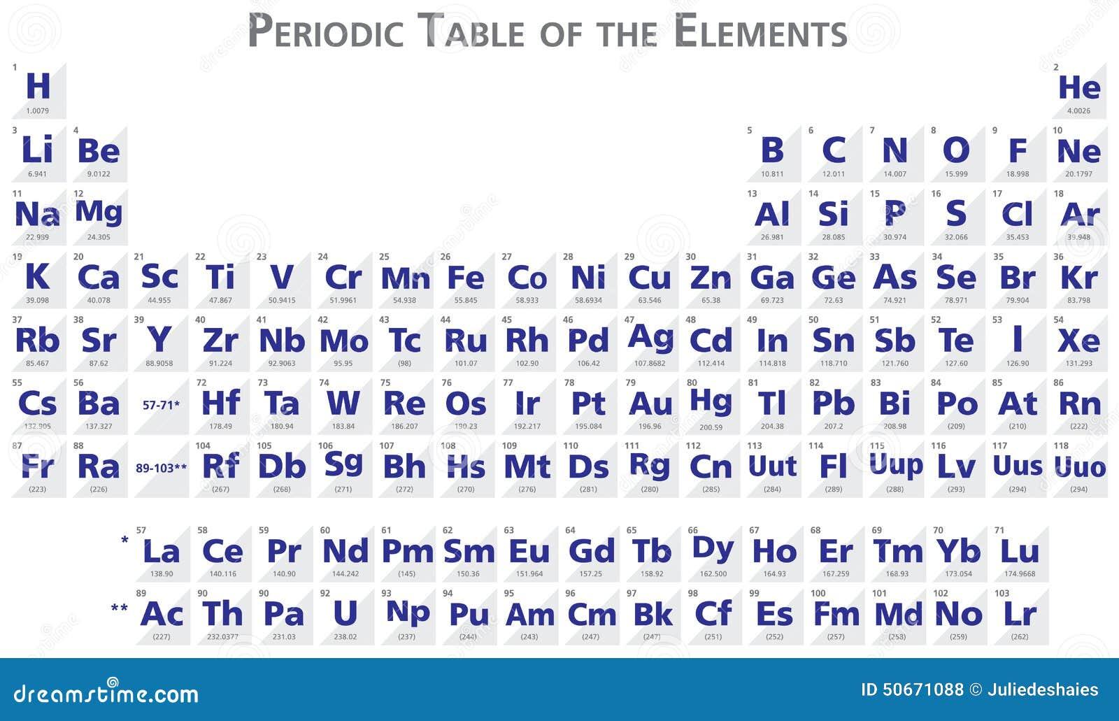 Tabla peridica del ejemplo de los elementos stock de ilustracin tabla peridica del ejemplo de los elementos urtaz Choice Image