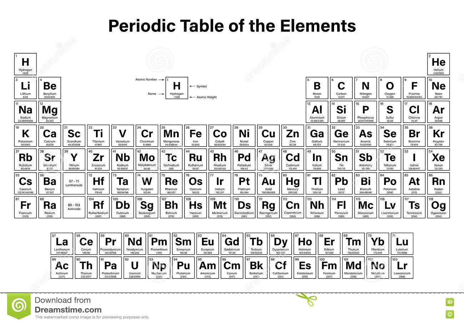 Tabla peridica del ejemplo del vector de los elementos tabla peridica del ejemplo del vector de los elementos urtaz Images