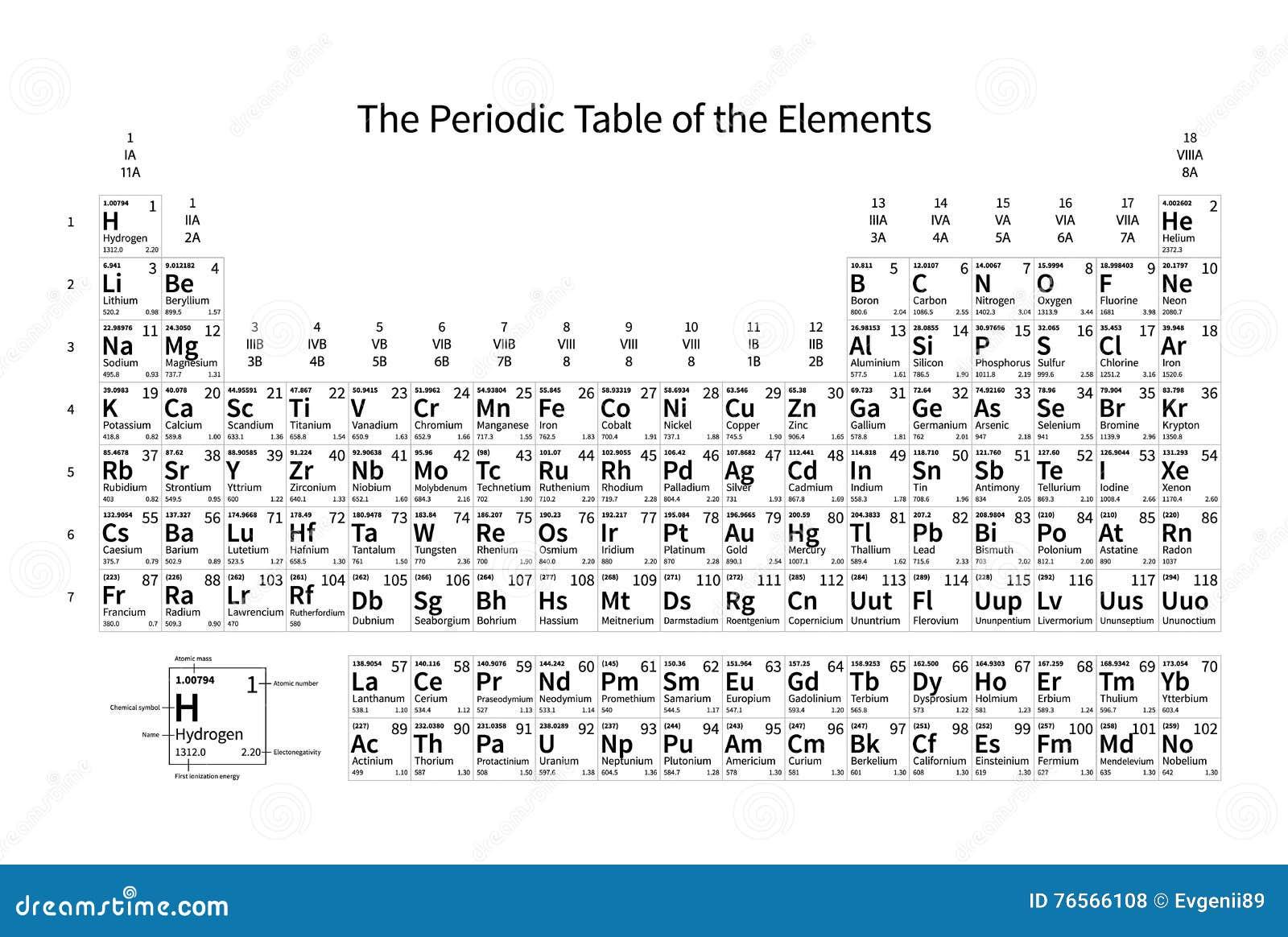 Tabla peridica monocromtica blanco y negro de los elementos tabla peridica monocromtica blanco y negro de los elementos urtaz Images