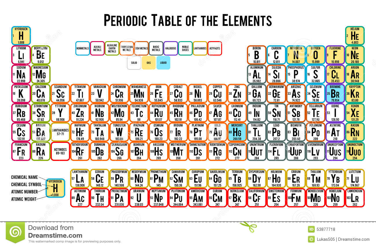 Tabla peridica de los elementos blanca 53877718g tabela periodica completa clara with stock de ilustracin tabla peridica de los elementos blanca image53877718 on urtaz Images
