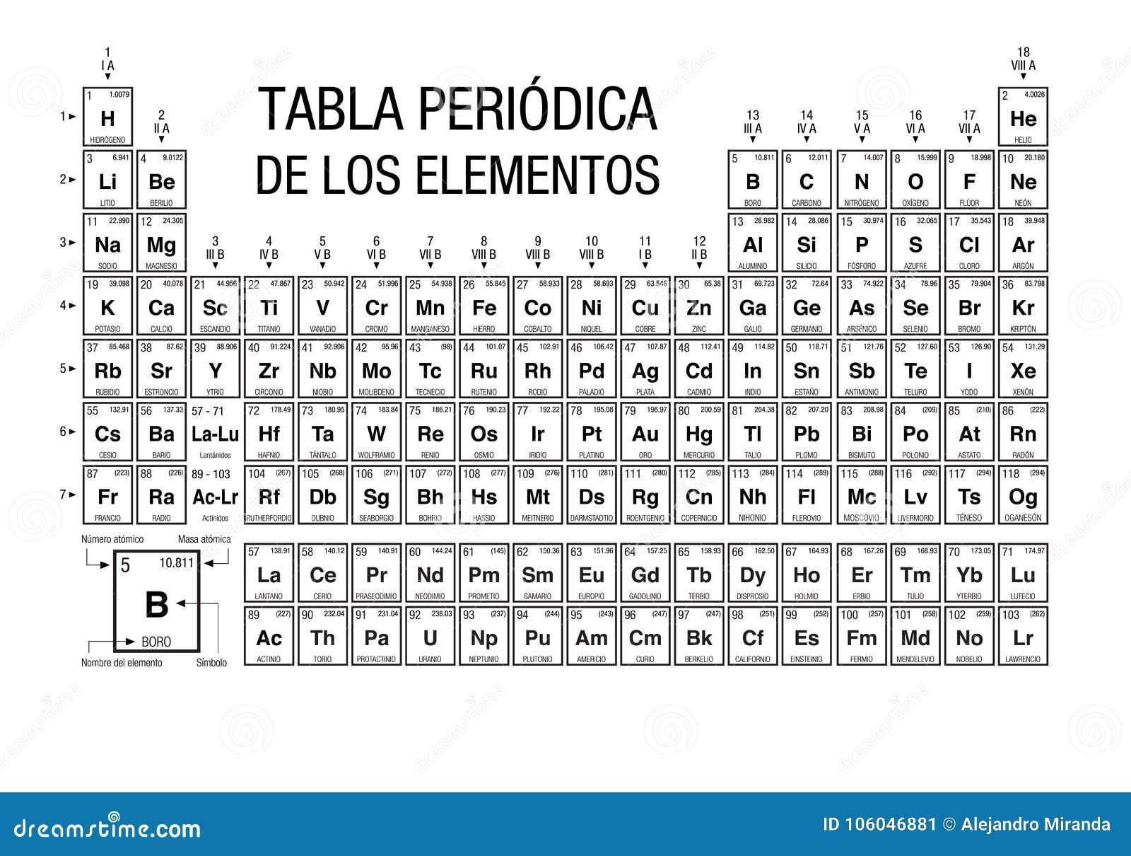 Tabla periodica de los elementos tabla de elementos peridica en tabla periodica de los elementos tabla de elementos peridica en la lengua espaola blanco y negro con los 4 nuevos elementos incluidos el 28 de noviembre urtaz Choice Image