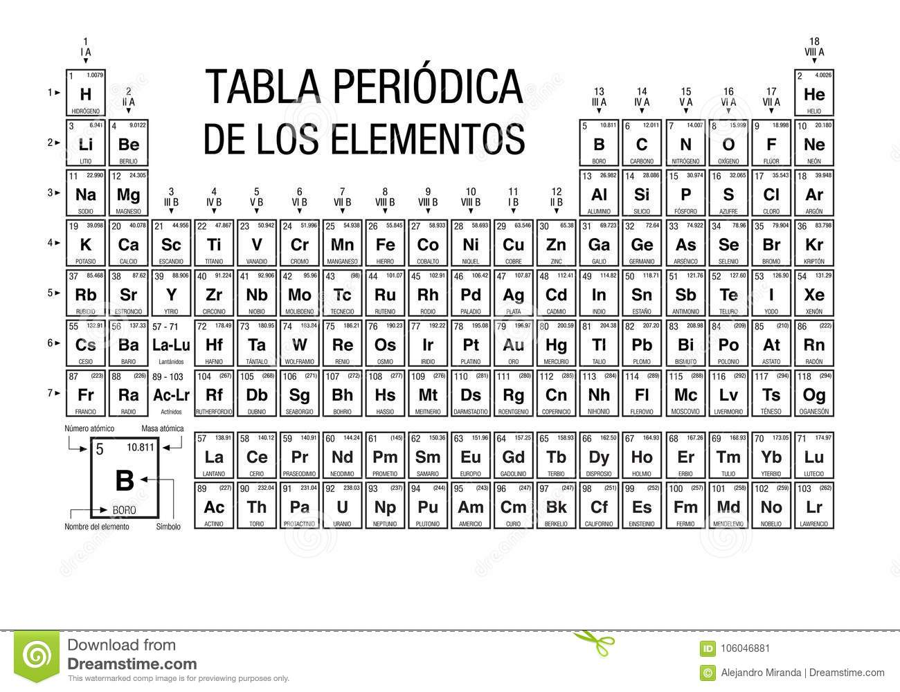 Tabla Periodica De Los Elementos Periodic Table Of Elements In