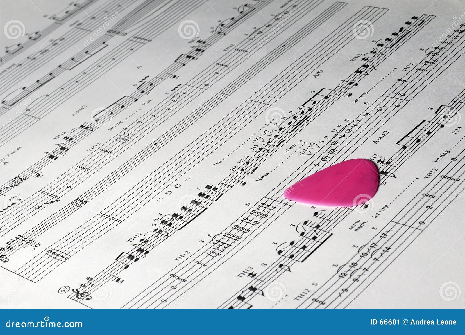 Tablature da guitarra