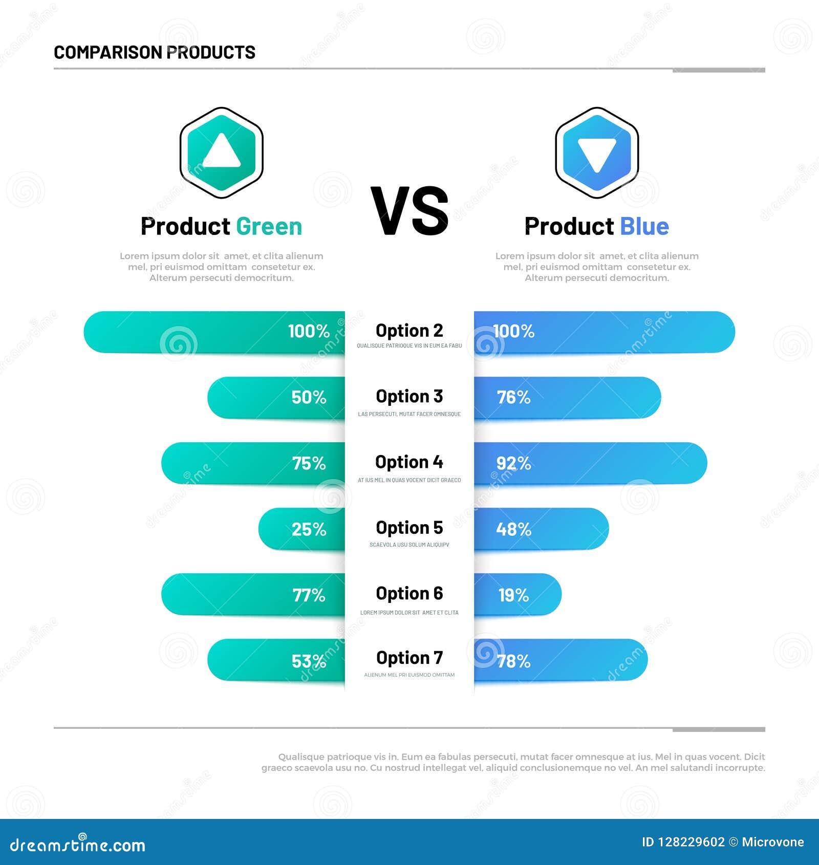 Table de comparaison Les graphiques pour le produit comparent Contenu de choix et de comparaison Concept infographic de vecteur