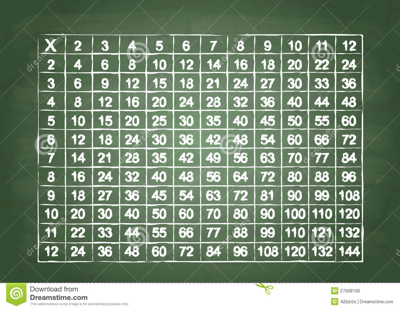 Table de multiplication photo stock image du cinq eraser - Table de multiplication matou matheux ...