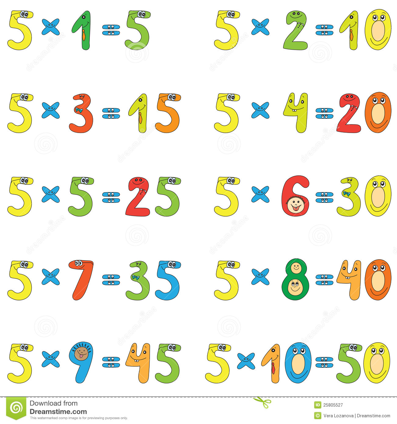 Table de multiplication de 5 photographie stock libre de - La table de multiplication de 8 ...