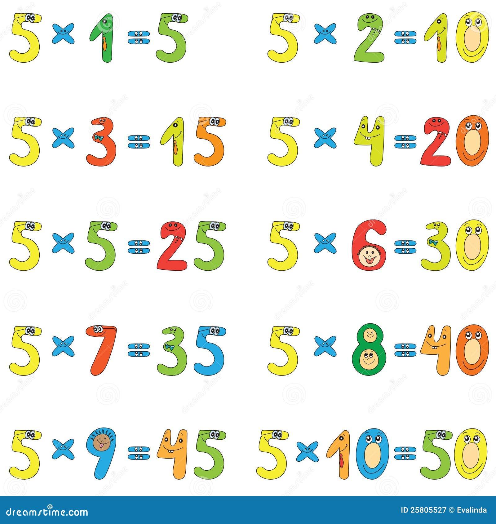 Table de multiplication de 5 photographie stock libre de for Multiplication de 3