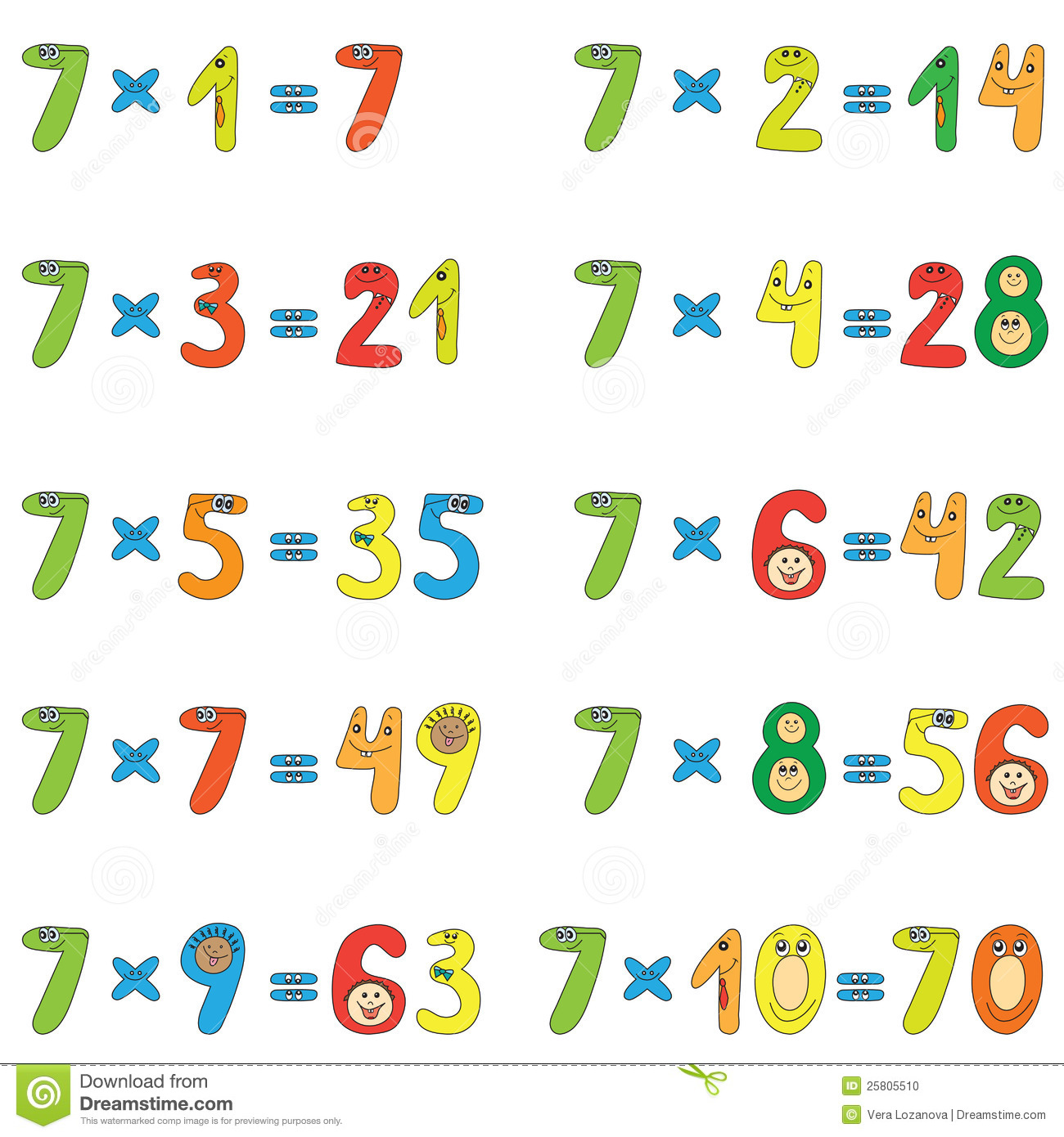 Table de multiplication de 7 illustration de vecteur for La table de 6 multiplication