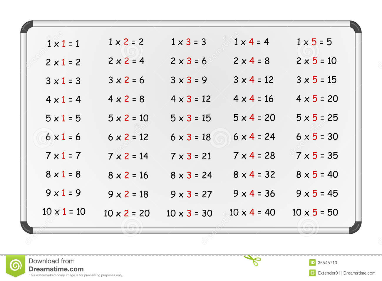 Table de multiplication sur la partie de tableau blanc for Table de multiplication de 2 a 5