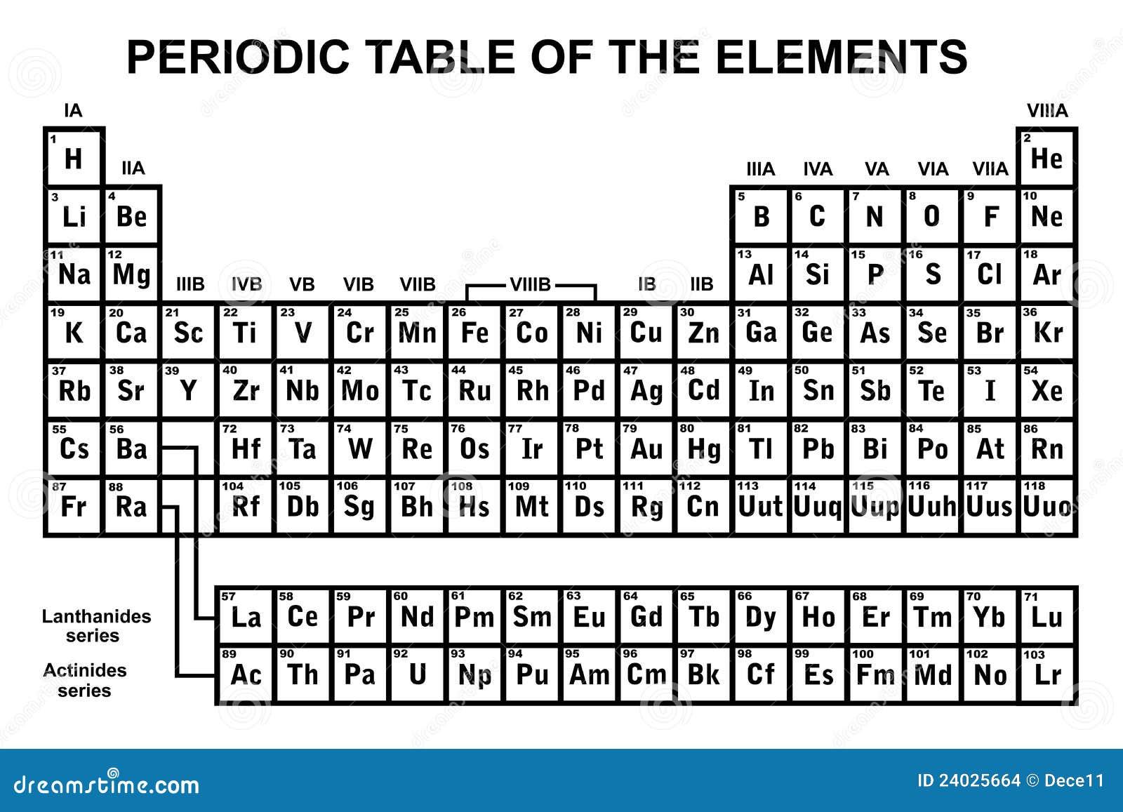 Table p riodique des l ments images stock image 24025664 - Table des elements periodiques ...