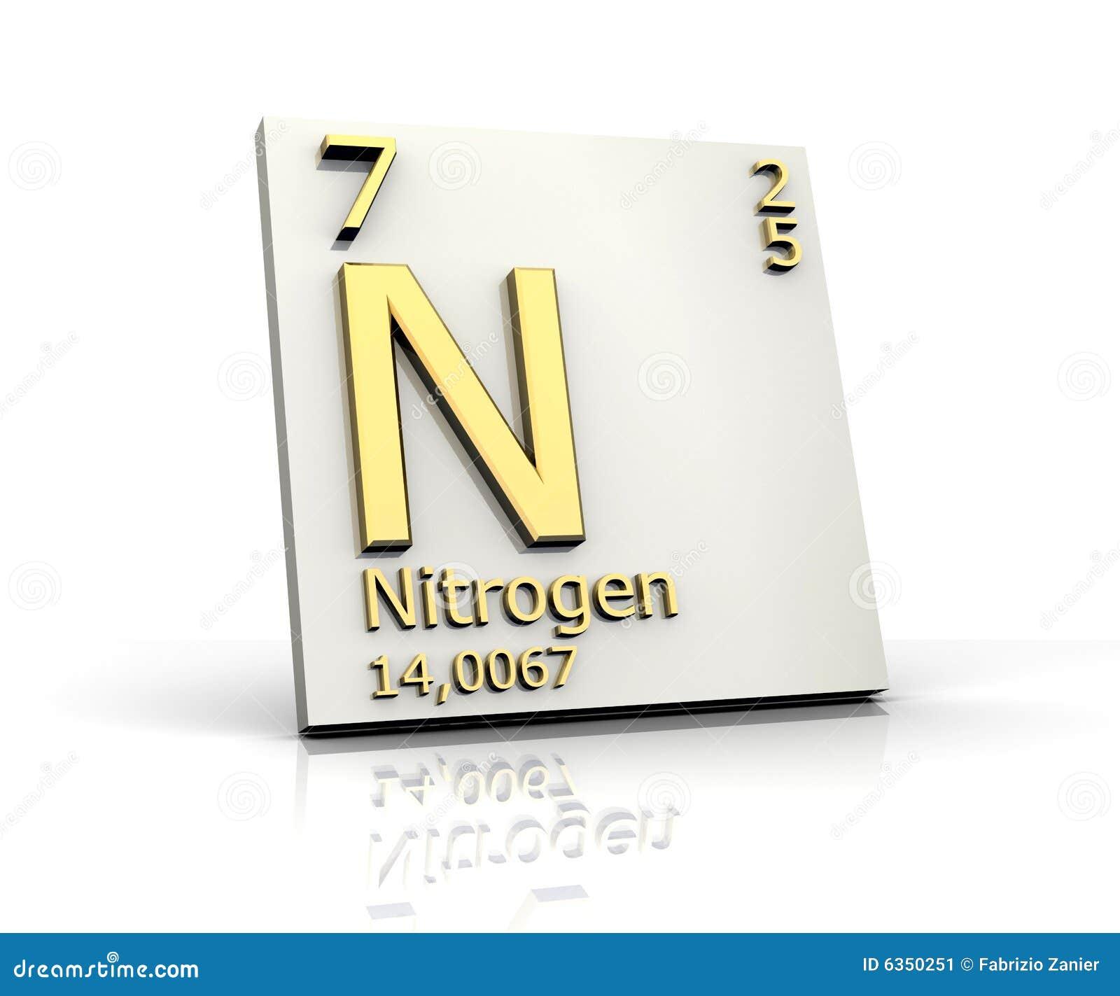Tableau de forme d azote des éléments périodique
