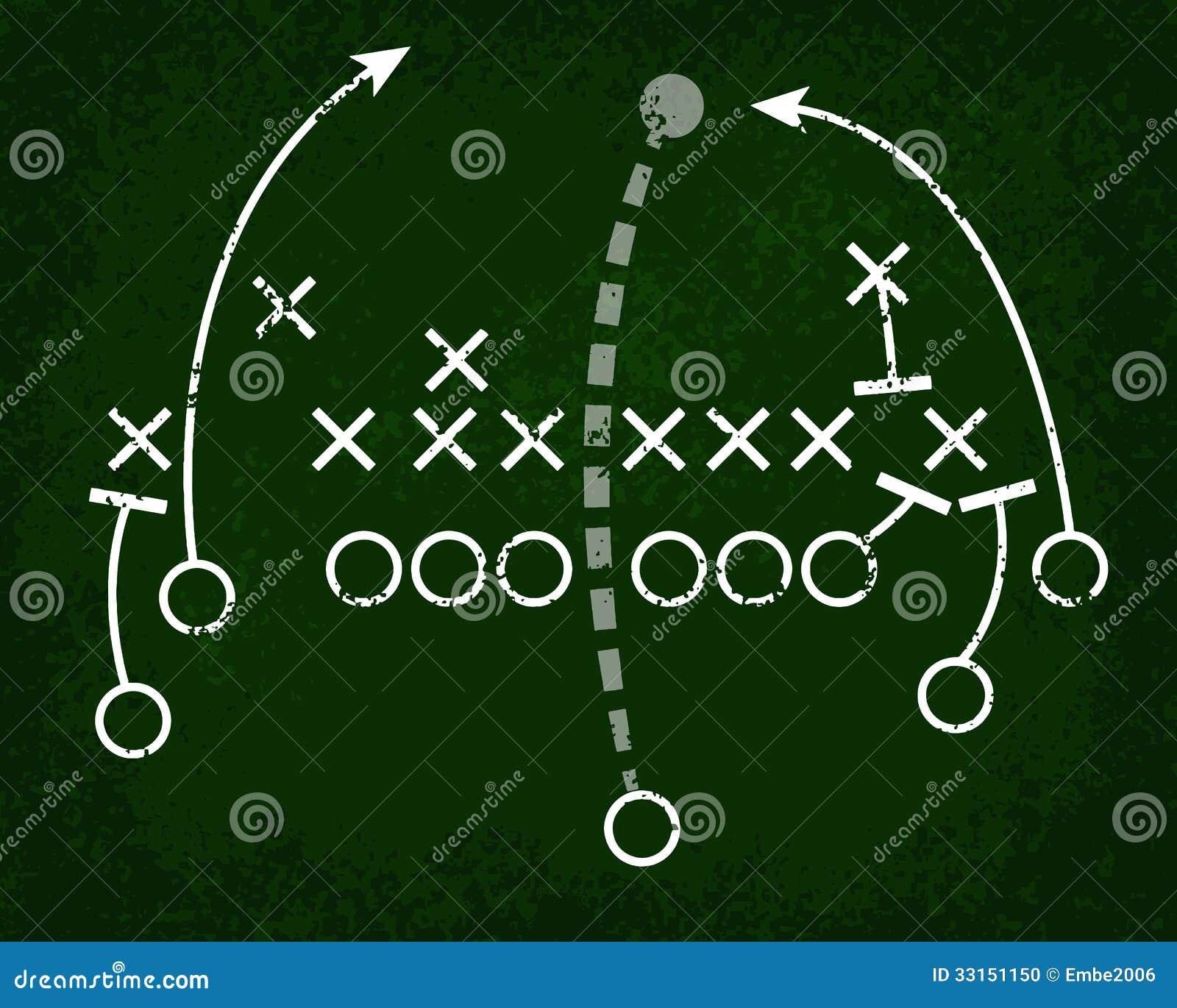 Tableau de jeu de football