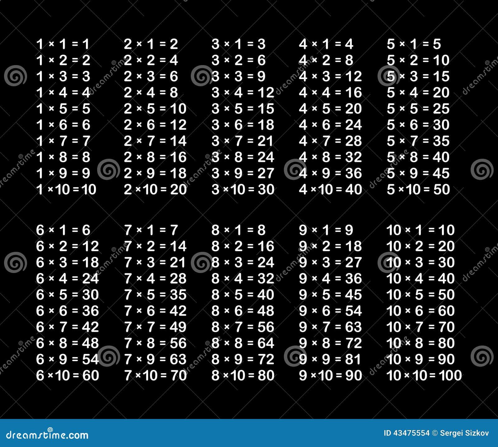 Tableau de multiplication sur le tableau noir noir d 39 cole - Tableau des tables de multiplication ...