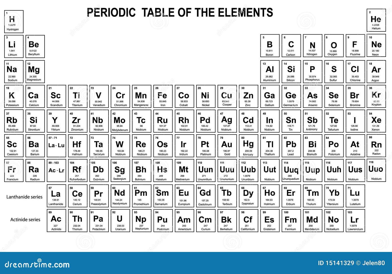 Tableau p riodique des l ments - Table des elements periodiques ...