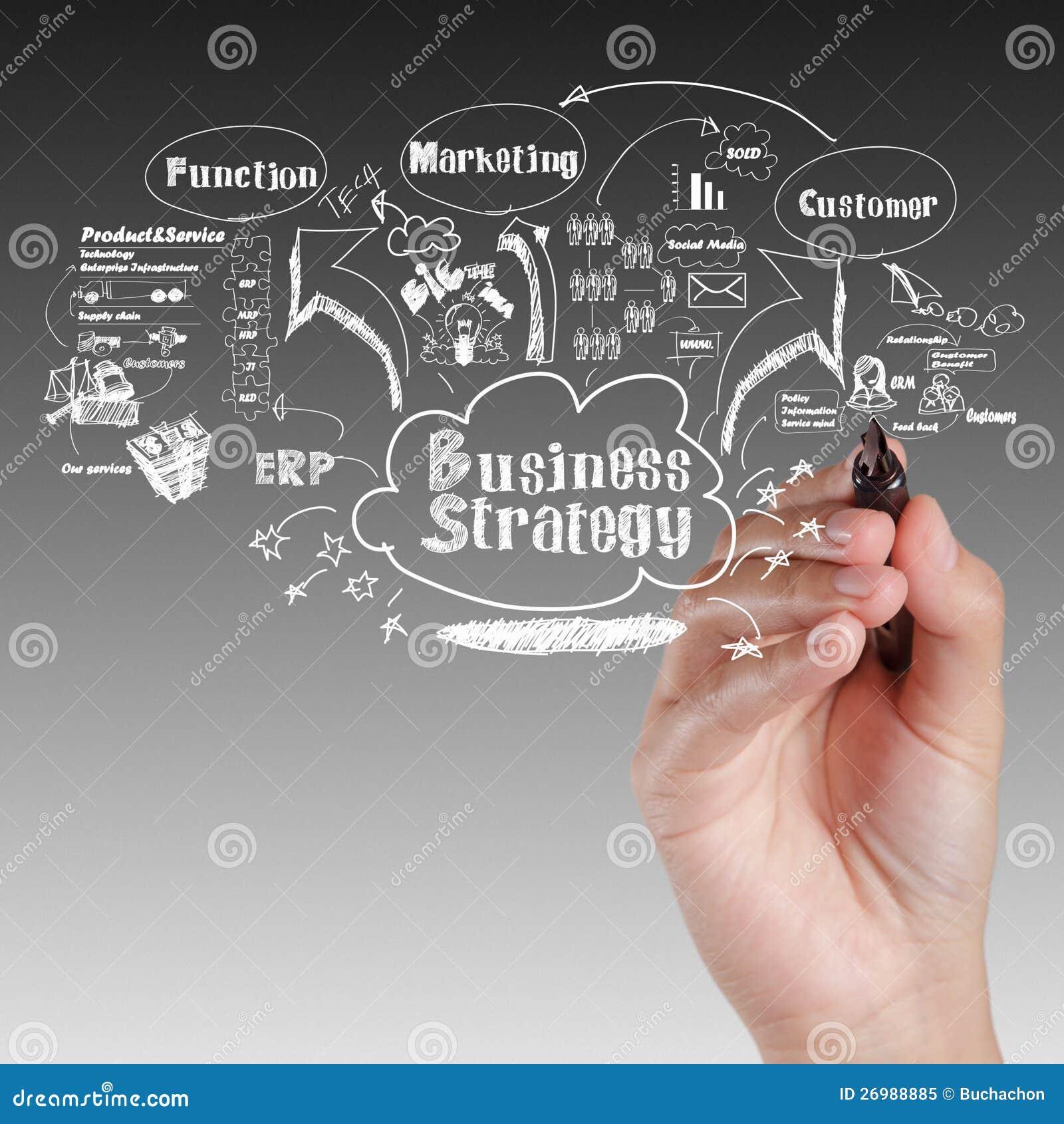 Tablero de la idea del dibujo de la mano de proceso de la estrategia empresarial
