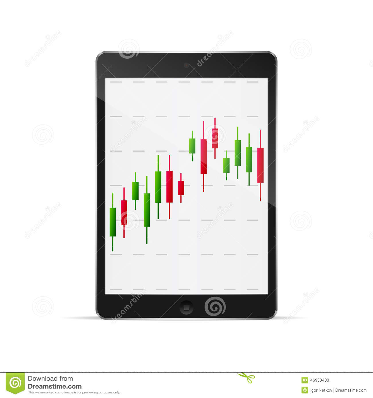 Trading forex on ipad