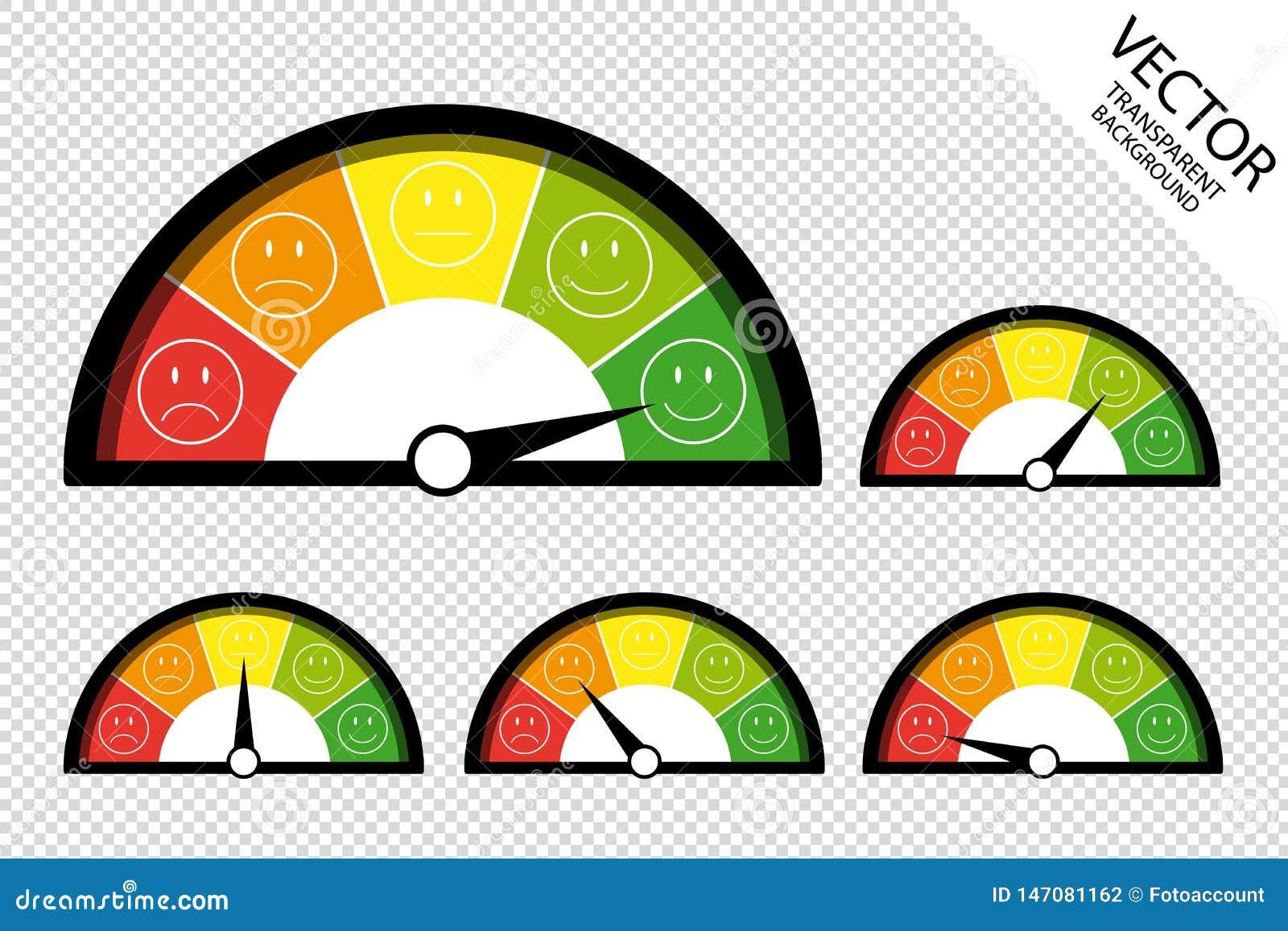Tachimetro di risposte, metro di soddisfazione del cliente, icone di valutazione di prodotto - illustrazione di vettore isolata s