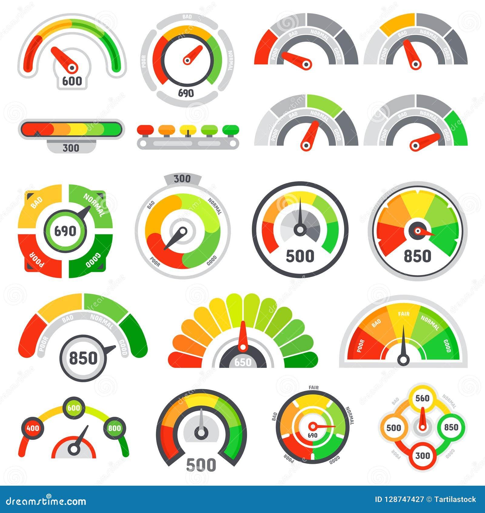 Tachymètre de score de crédit Marchandises évaluant l indication, le bon indicateur de mesure et les indicateurs de niveau de tac