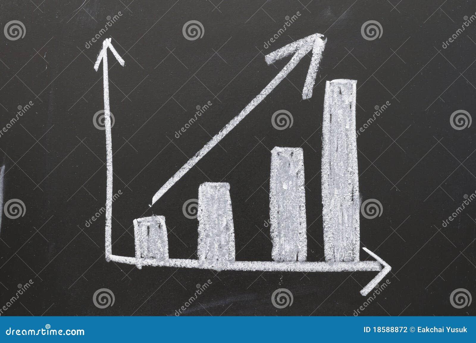Tafel mit Finanzgeschäftsdiagramm