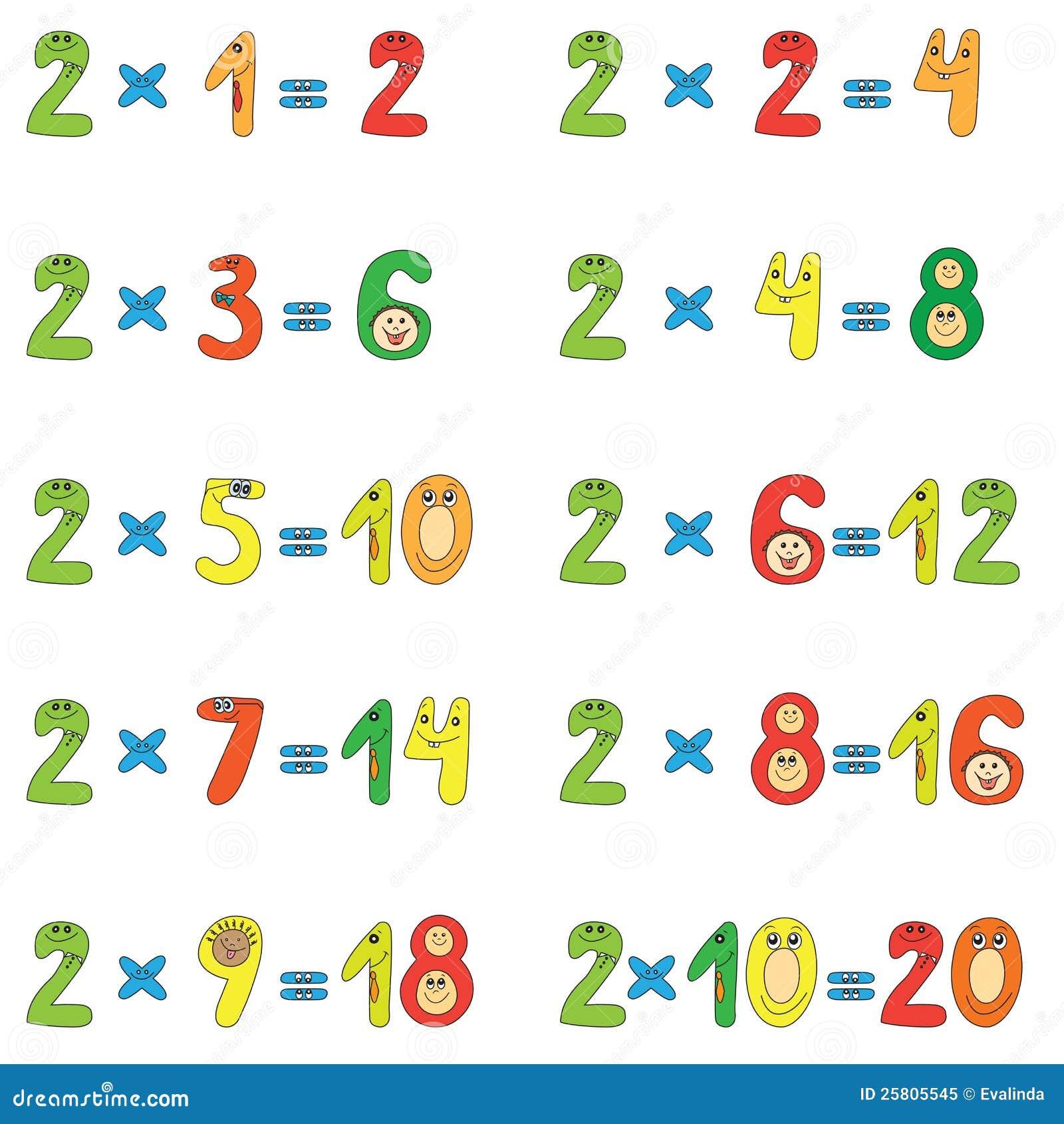 Tafel Van 2.Tafel Van Vermenigvuldiging Van 2 Vector Illustratie Illustratie