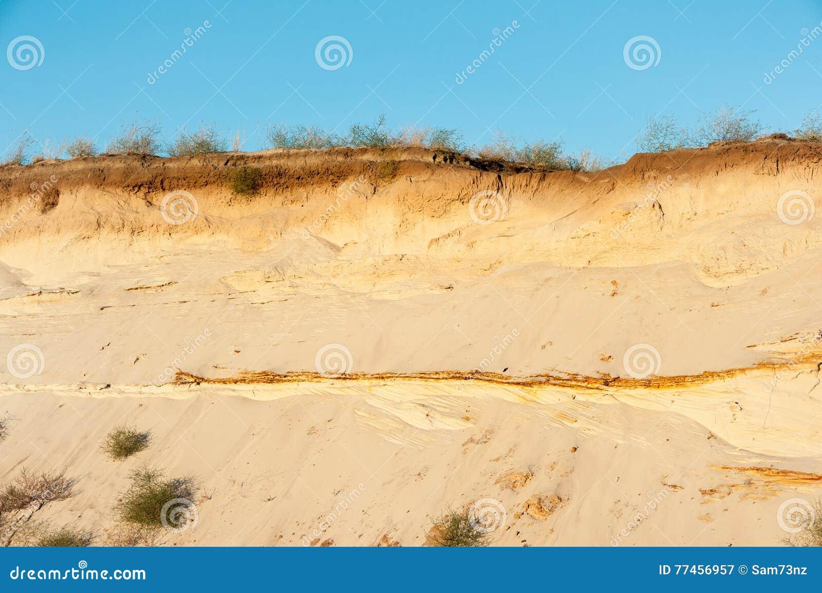 Taglio geologico delle sabbie