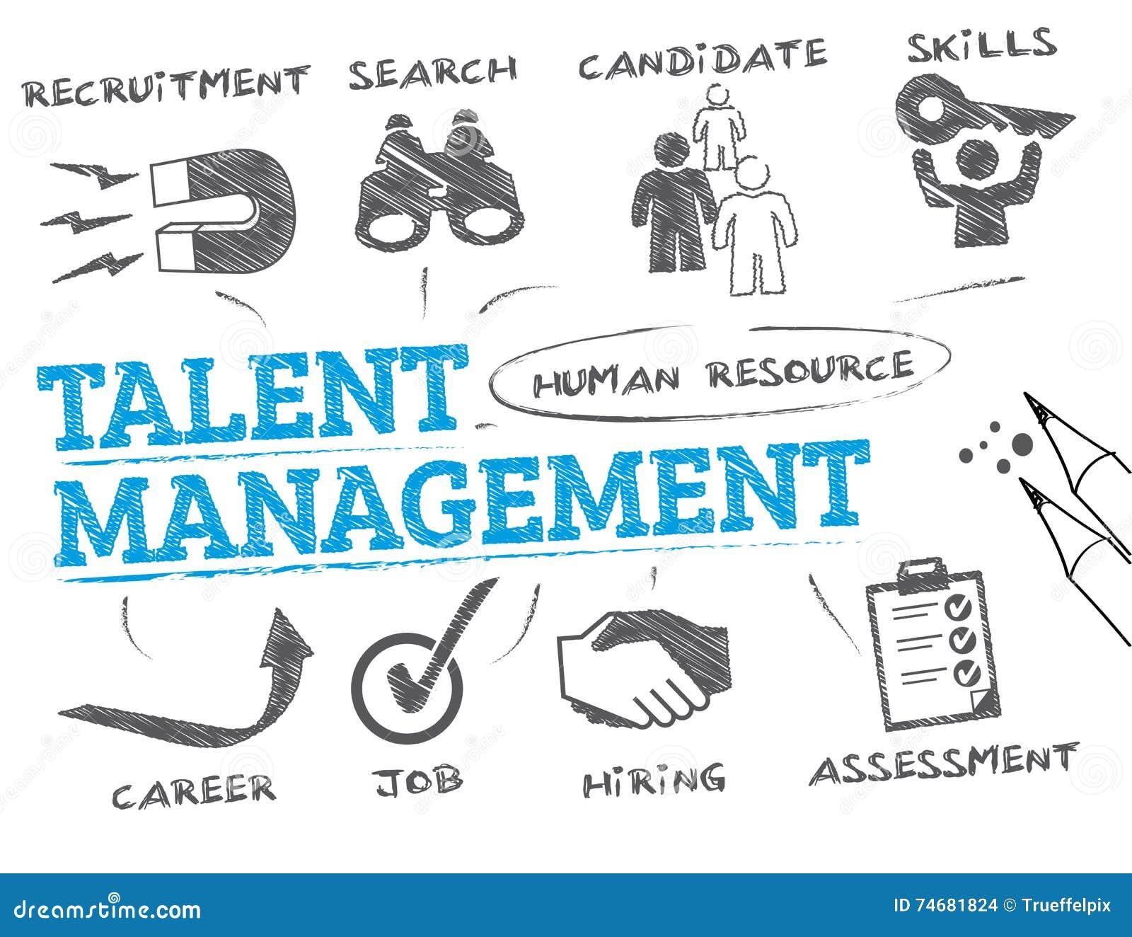 Talent Management Concept Stock Photo Image 74681824