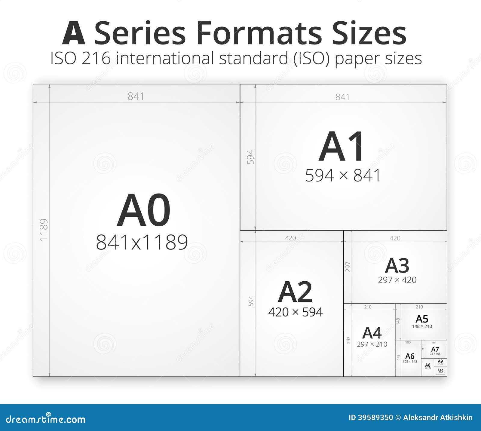Tamanho de folhas do papel do formato a ilustra o do for Blueprint paper size